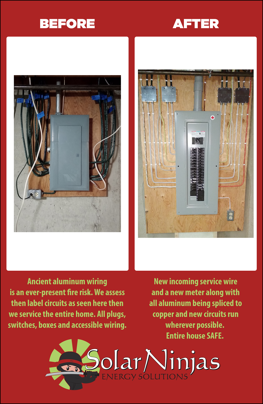 Panel wiring main service Electrical Codes